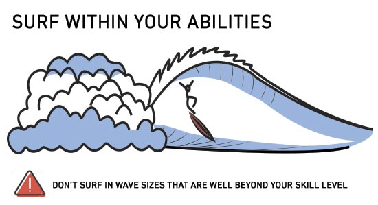 surfing abilities
