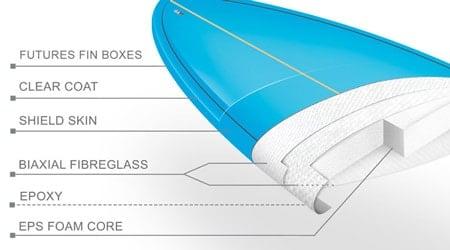 Epoxy molded surfboard